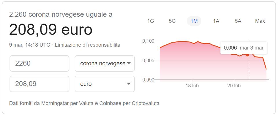 comparazione cambio NOK - EUR